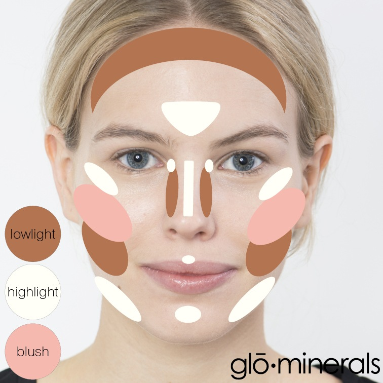 glóMinerals Contour Kit Fair To Light